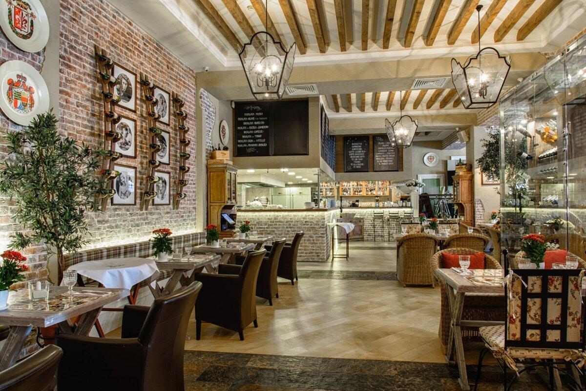картинки для итальянского ресторана описания